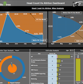 Tableau HR Dashboard