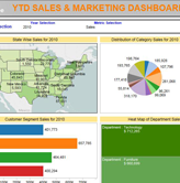 Tableau Sales Marketing Dashboards