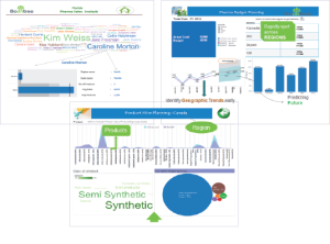 health-dashboards