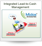 Integrated Lead-to-Cash Management
