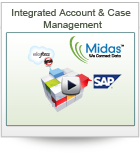 Integrated Account & Case Management